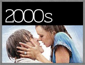 Top Romantic Movies through the decades | Tru Love Stories
